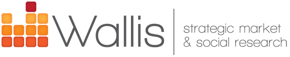 Wallis Market and Social Research logo